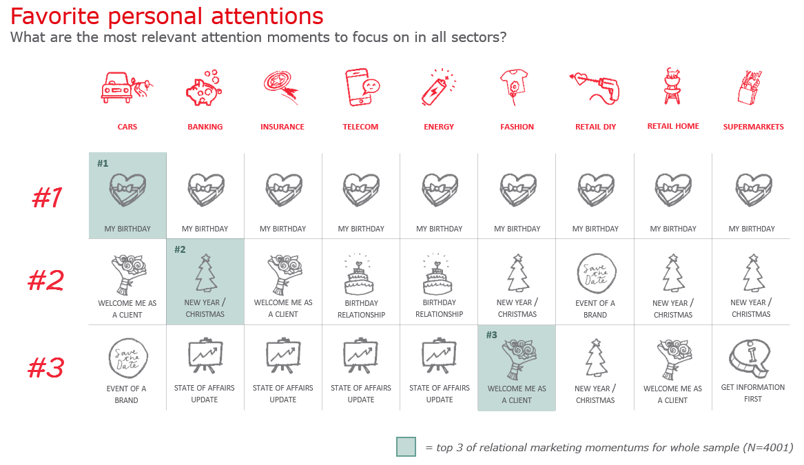 Top-3-relational-momentums-per-sector