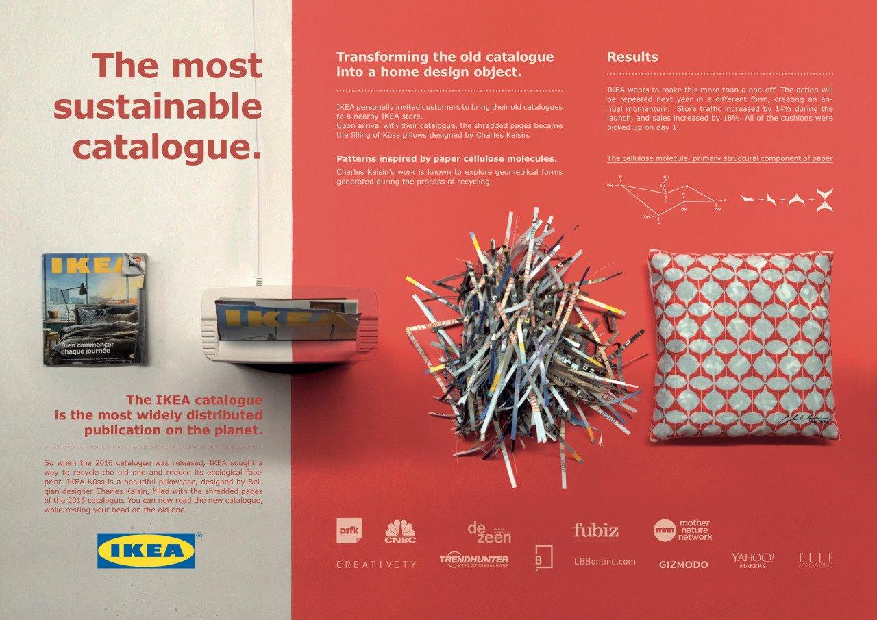 ikea catalogus sustainability